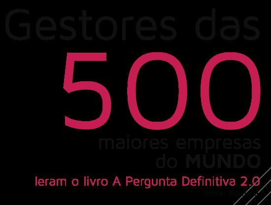 gestores_500_empresas